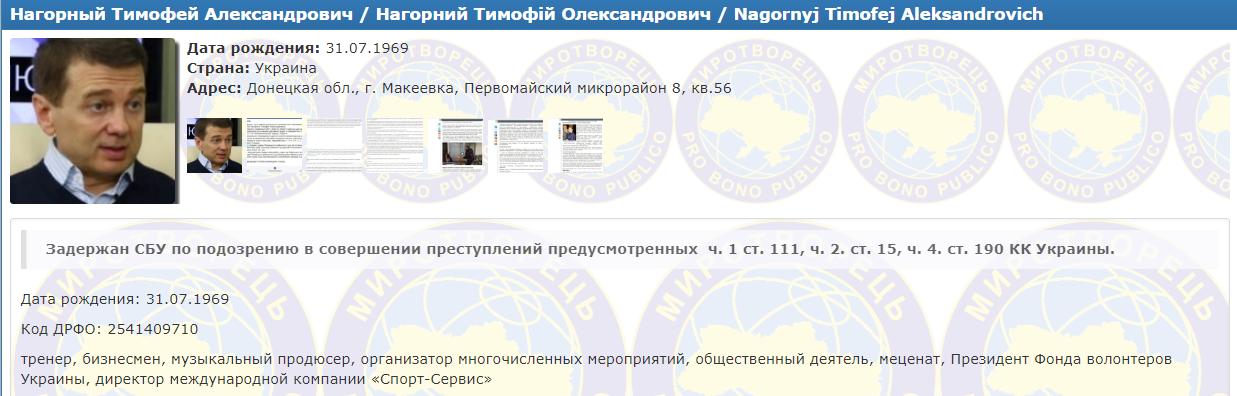 база дрфо украина